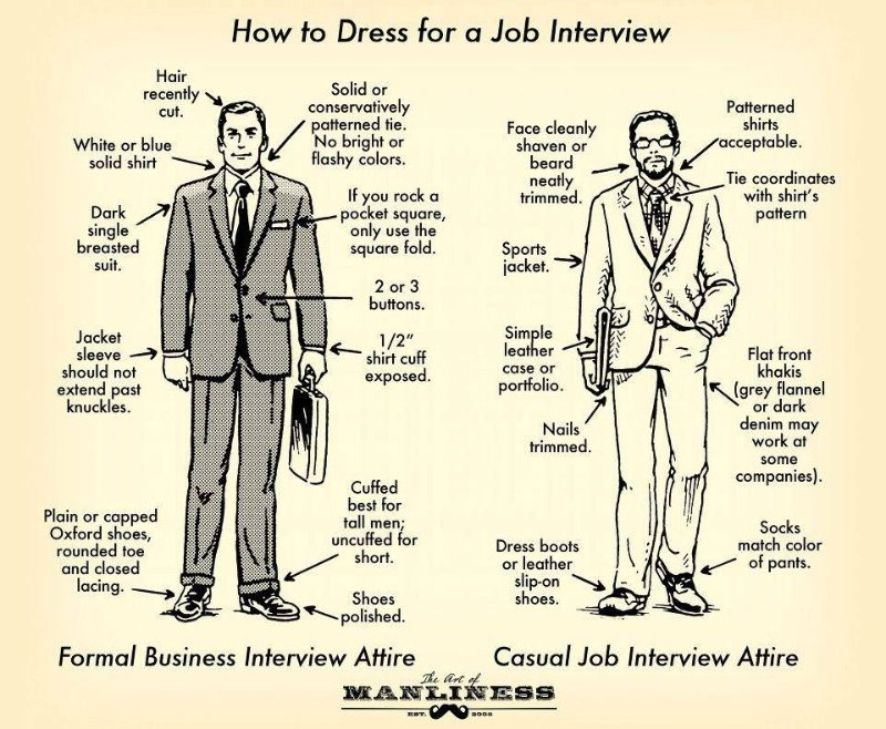 Dress Code For Interview You Should Know Day Today Gk