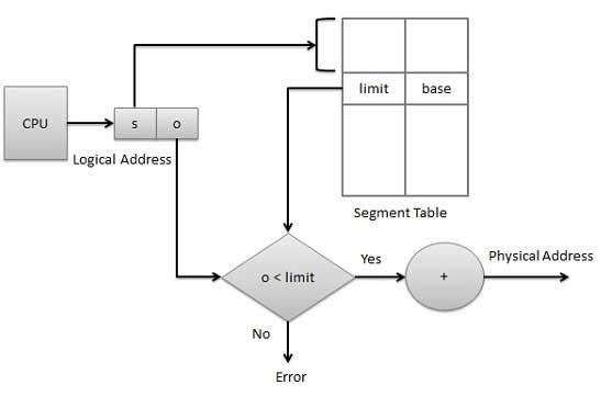 segmentation_example