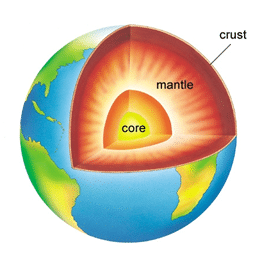 Three layers of earth crust mantle and core day today gk layers of earth ccuart Images